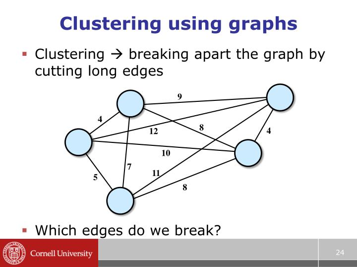 Clustering using graphs