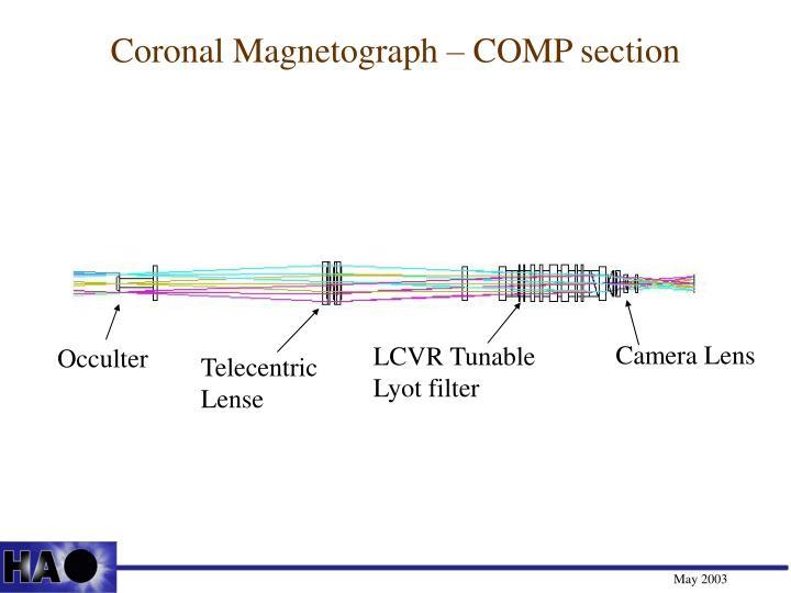 Coronal Magnetograph – COMP section