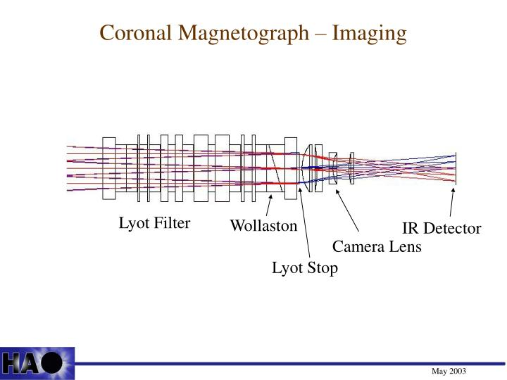 Coronal Magnetograph – Imaging
