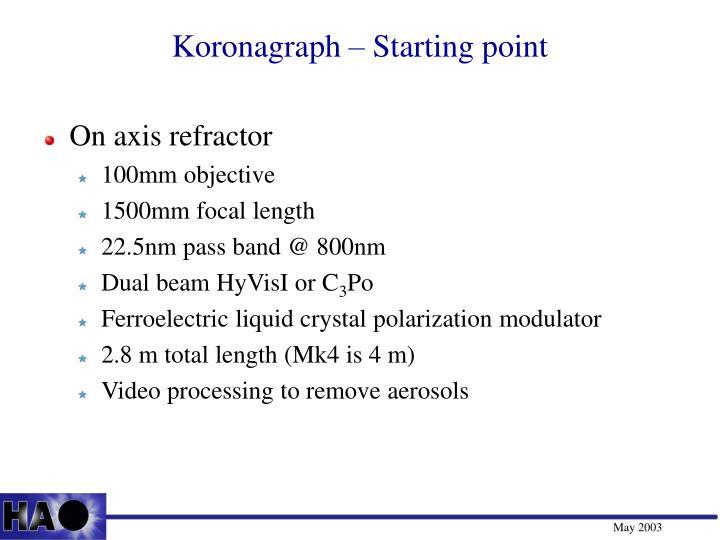 Koronagraph – Starting point