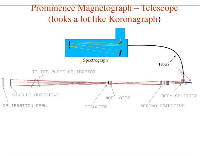 Prominence Magnetograph – Telescope