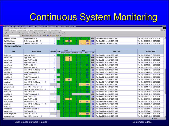 Continuous System Monitoring