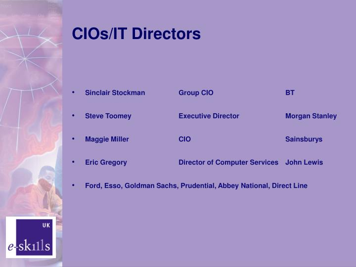 Sinclair Stockman	Group CIO			BT