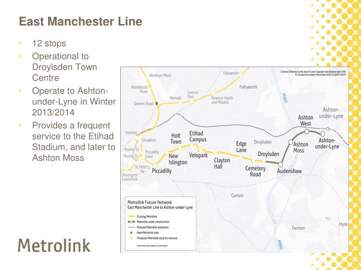 East Manchester Line