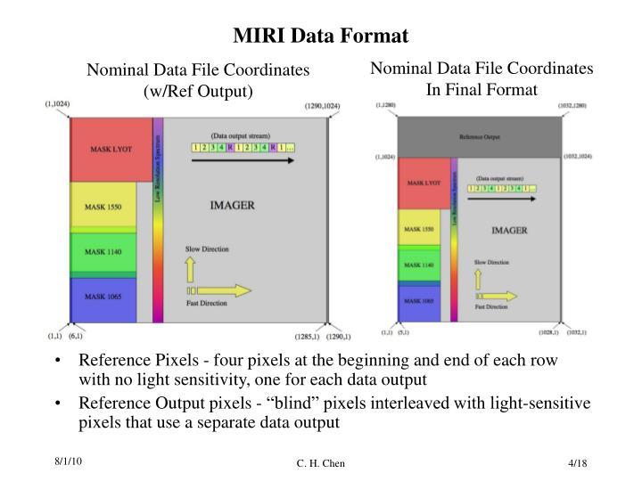 MIRI Data Format