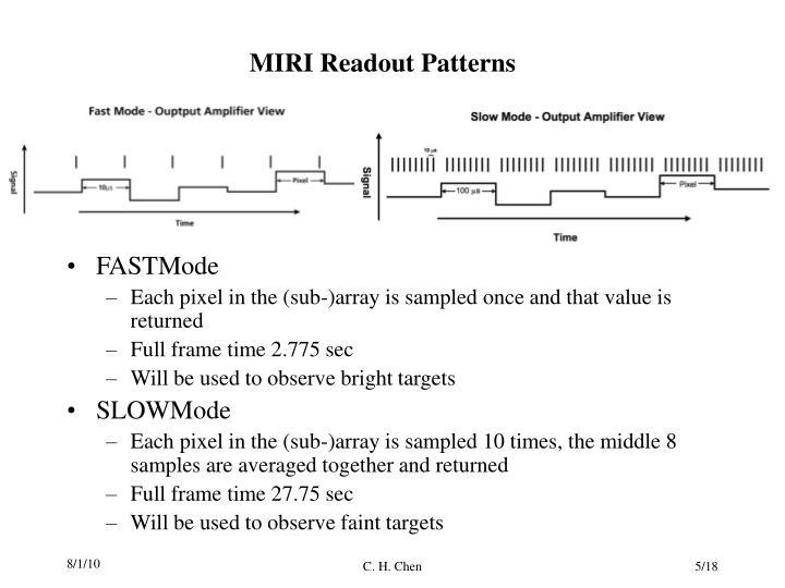 MIRI Readout Patterns