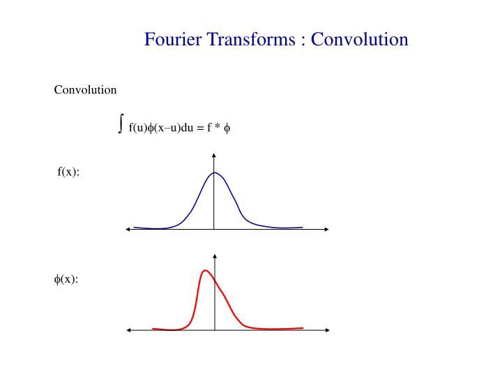 Fourier Transforms : Convolution