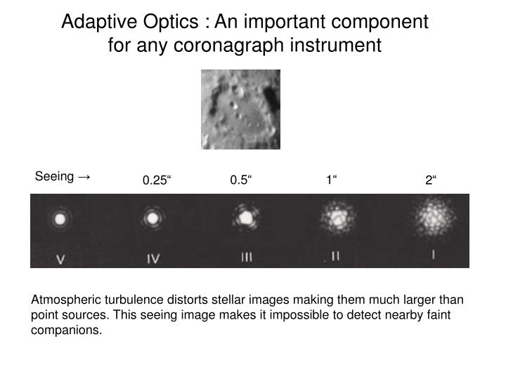 Adaptive Optics : An important component for any coronagraph instrument