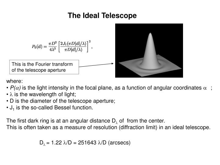 The Ideal Telescope