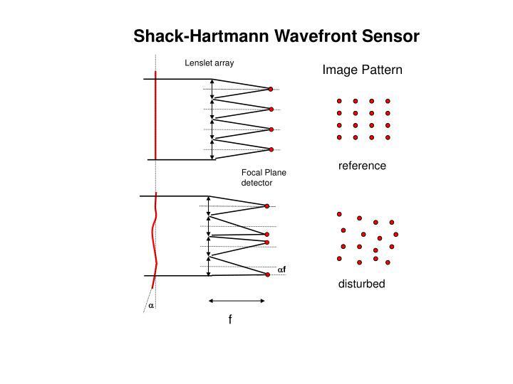 Shack-Hartmann Wavefront Sensor