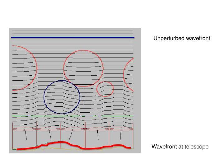 Unperturbed wavefront