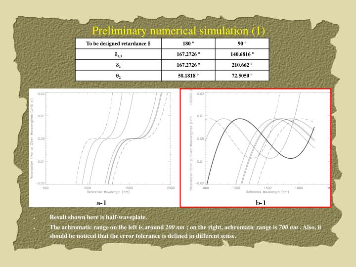 Preliminary numerical simulation (1)
