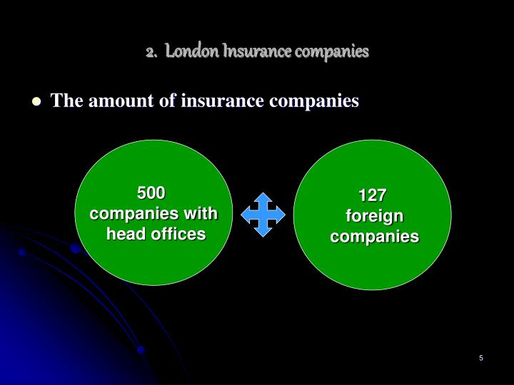 2.  London Insurance companies