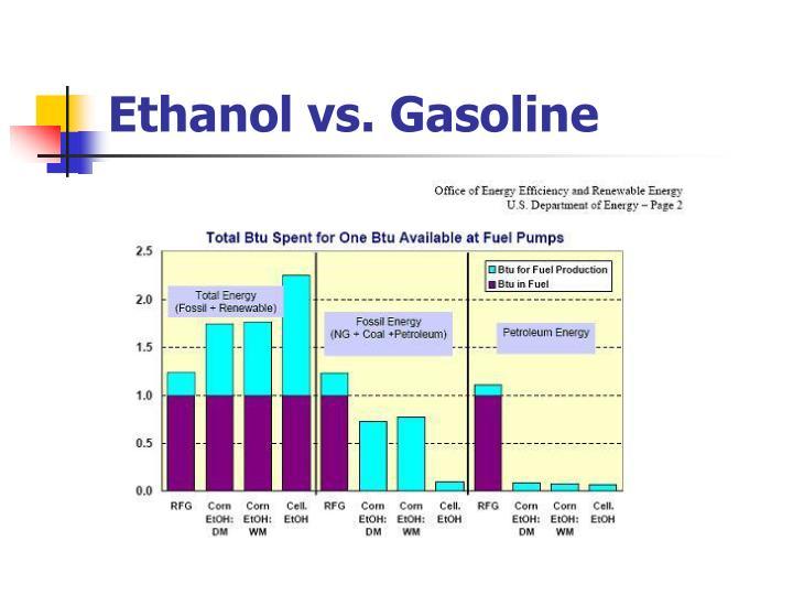 Ethanol vs. Gasoline