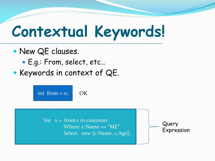 Contextual Keywords!