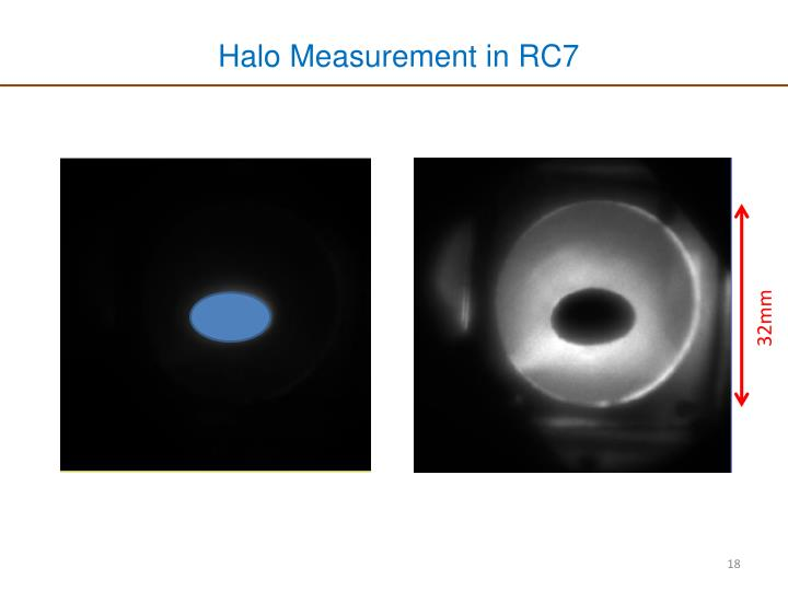 Halo Measurement in RC7