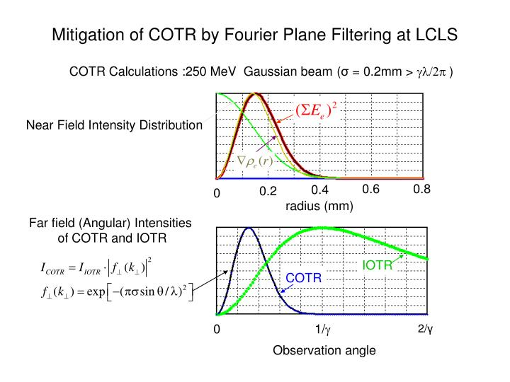Mitigation of COTR by Fourier Plane Filtering at LCLS