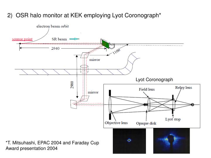 2)  OSR halo monitor at KEK employing Lyot Coronograph*