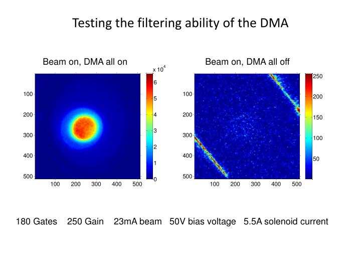 Testing the filtering ability of the DMA