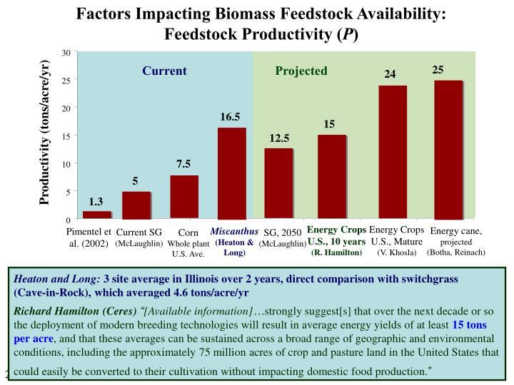 Factors Impacting Biomass Feedstock Availability: