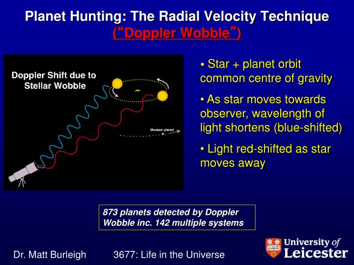 Planet Hunting: The Radial Velocity Technique