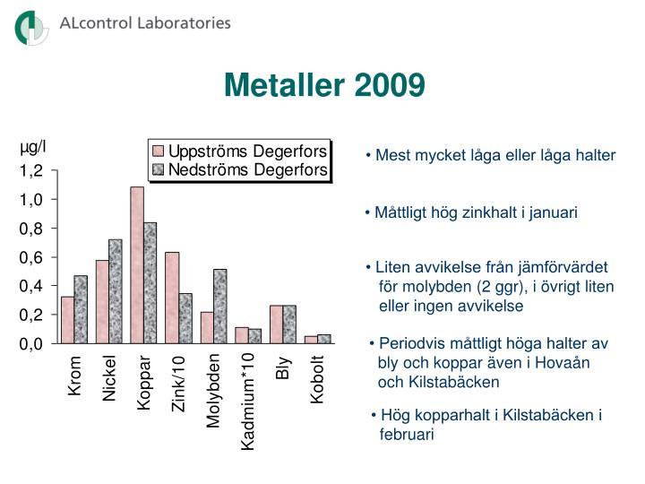 Metaller 2009
