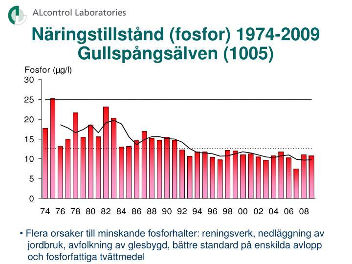 Näringstillstånd (fosfor) 1974-2009
