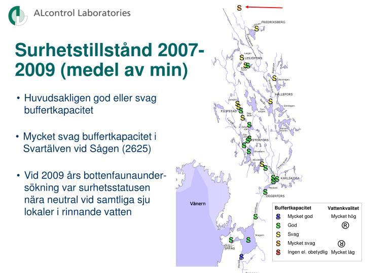 Surhetstillstånd 2007-
