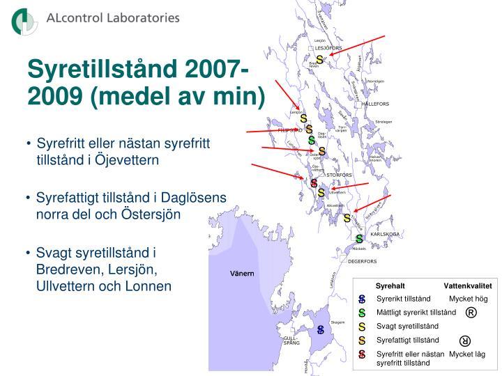 Syretillstånd 2007-