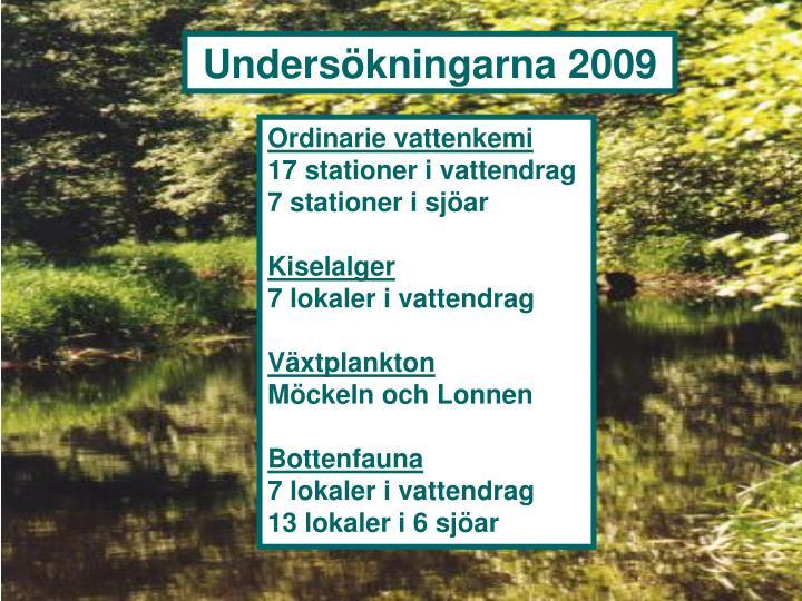 Undersökningarna 2009