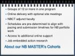 about our nb master s cohorts