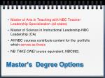 master s degree options