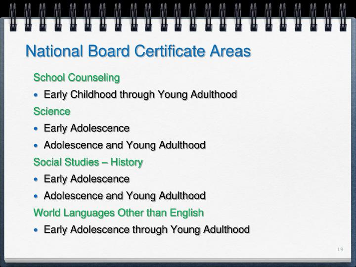 National Board Certificate Areas