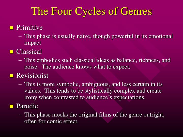 The Four Cycles of Genres