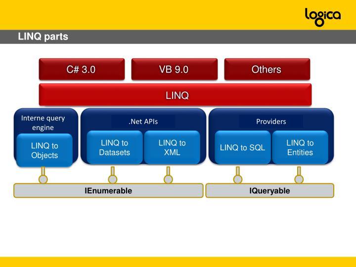LINQ parts