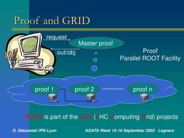 Proof and GRID
