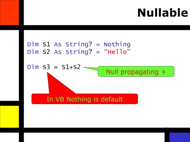 Nullable
