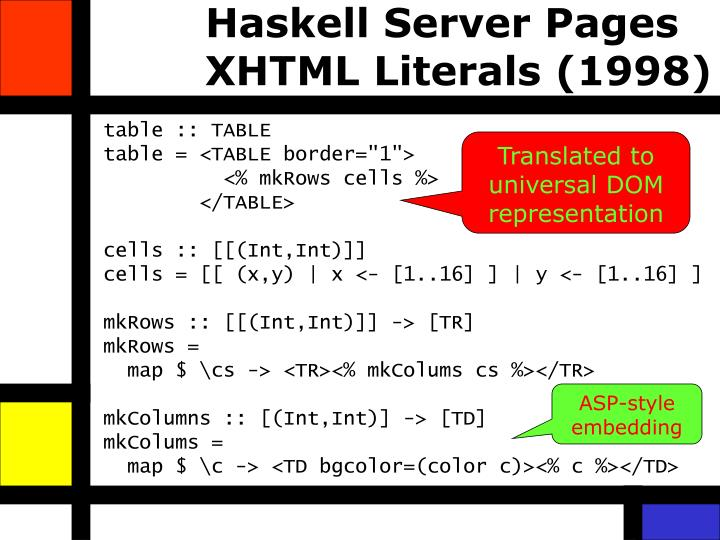 Haskell Server Pages