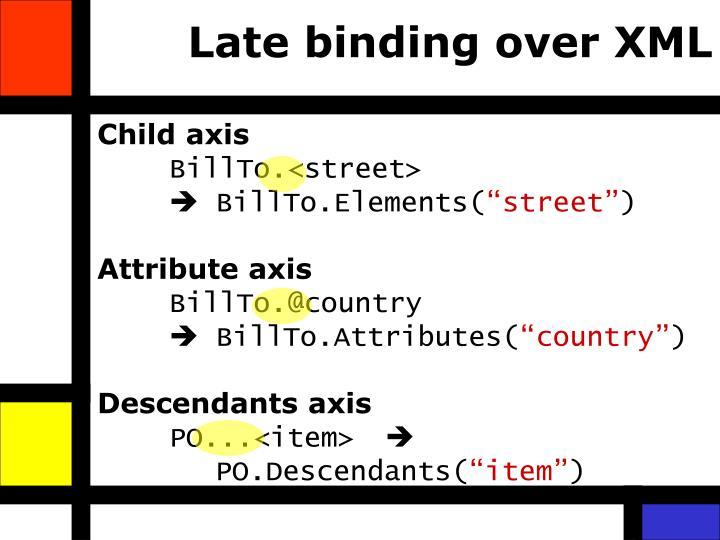 Late binding over XML