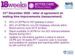 23 rd december 2009 letter of agreement on waiting time improvements measurement1