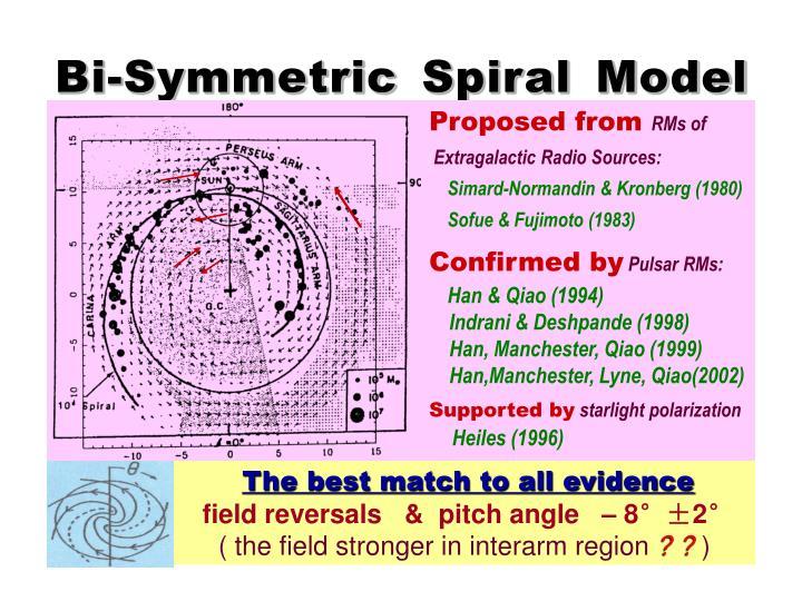 Bi-Symmetric Spiral Model