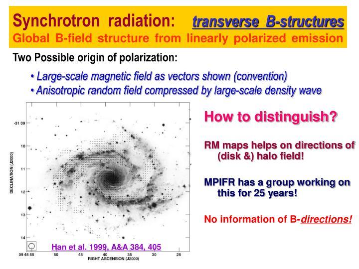 Synchrotron radiation:
