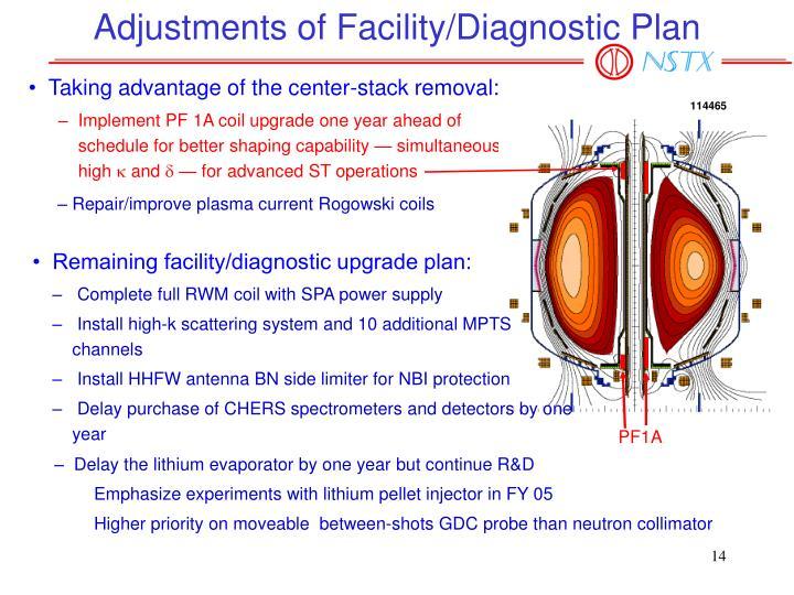 Adjustments of Facility/Diagnostic Plan