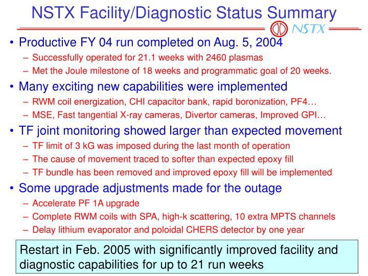 NSTX Facility/Diagnostic Status Summary