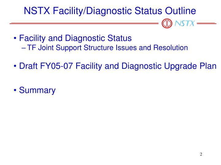 NSTX Facility/Diagnostic Status Outline