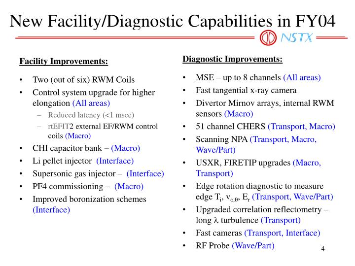 New Facility/Diagnostic Capabilities in FY04