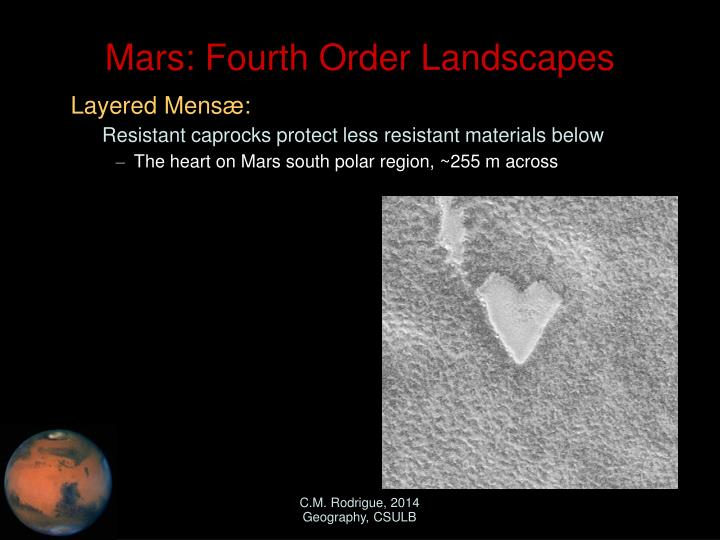 Mars: Fourth Order Landscapes