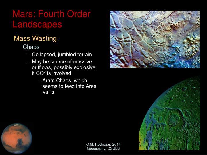 Mars: Fourth Order