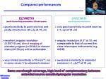 compared performances