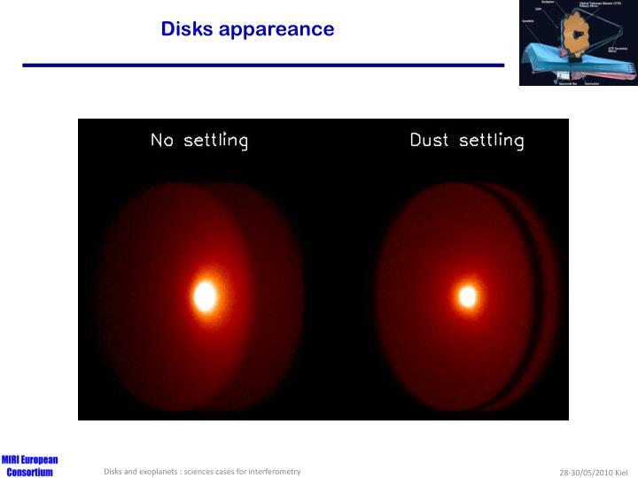 Disks appareance